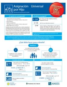 Philips - Argentina - asignacion universal